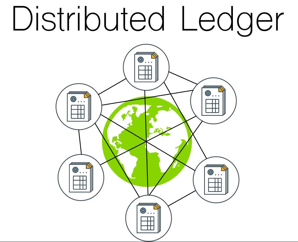 Blockchain vs Distributed Ledger