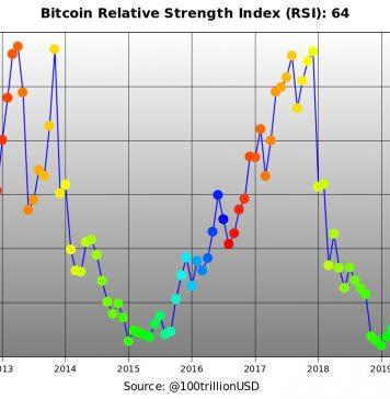 bitcoin-price-analysis
